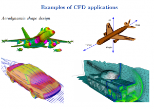 examples of cfd application