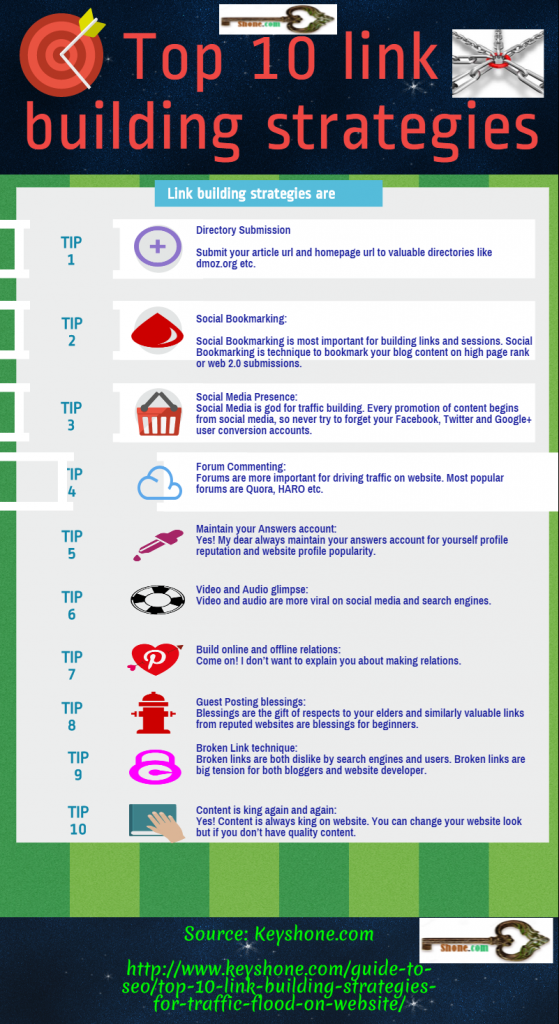 top 10 link building strategies for traffic flood on website infographics
