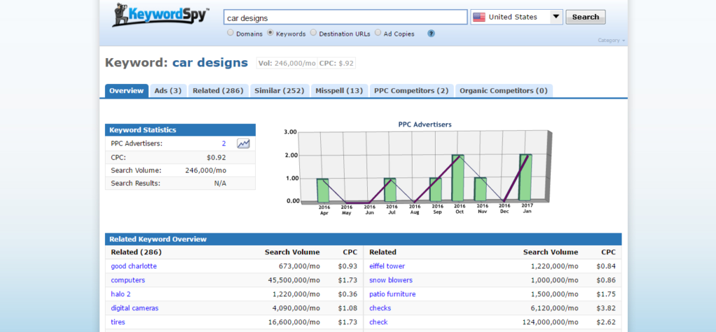keyword spy organic keyword research tool