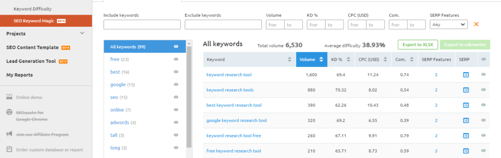 semrush free keyword research tool for beginners