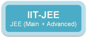 jee 2014 introduction,JEE 2014 exam pattern, JEE 2014 counselling,JEE 2014 exam date,JEE 2014 helpline