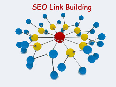 traffic generating back links map