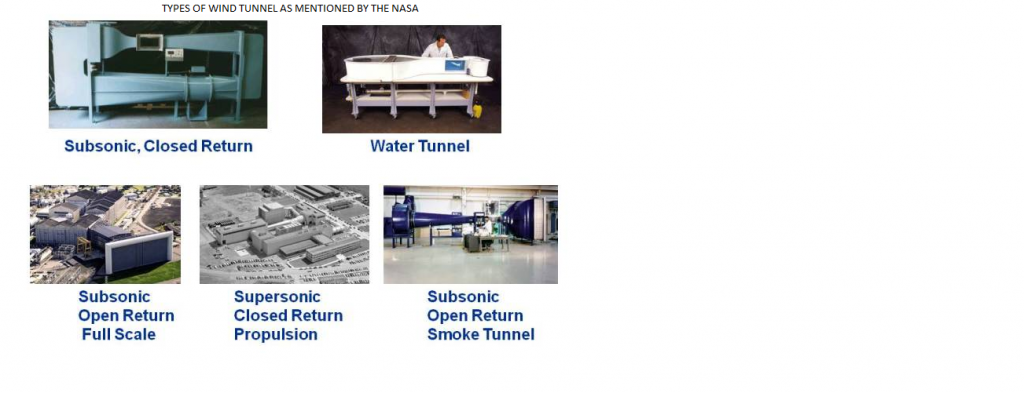 types of wind tunnel for aeronautical engineers