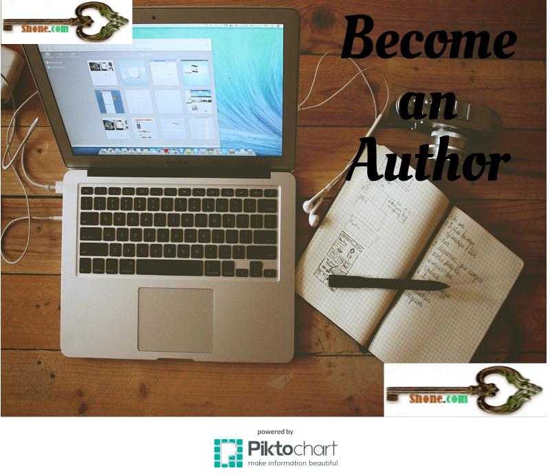 Became an Author -Write for us | Aerospace & Aviation Niche