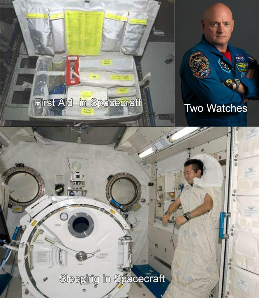 Astronauts living in spacecraft-Life in Space
